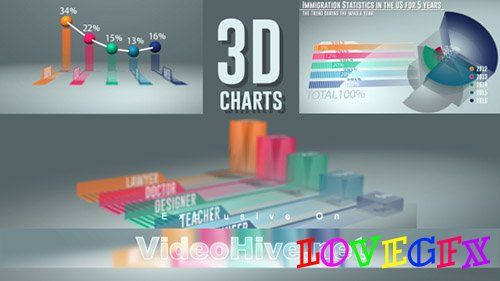 Smart 3D Charts - Project for After Effects (Videohive)