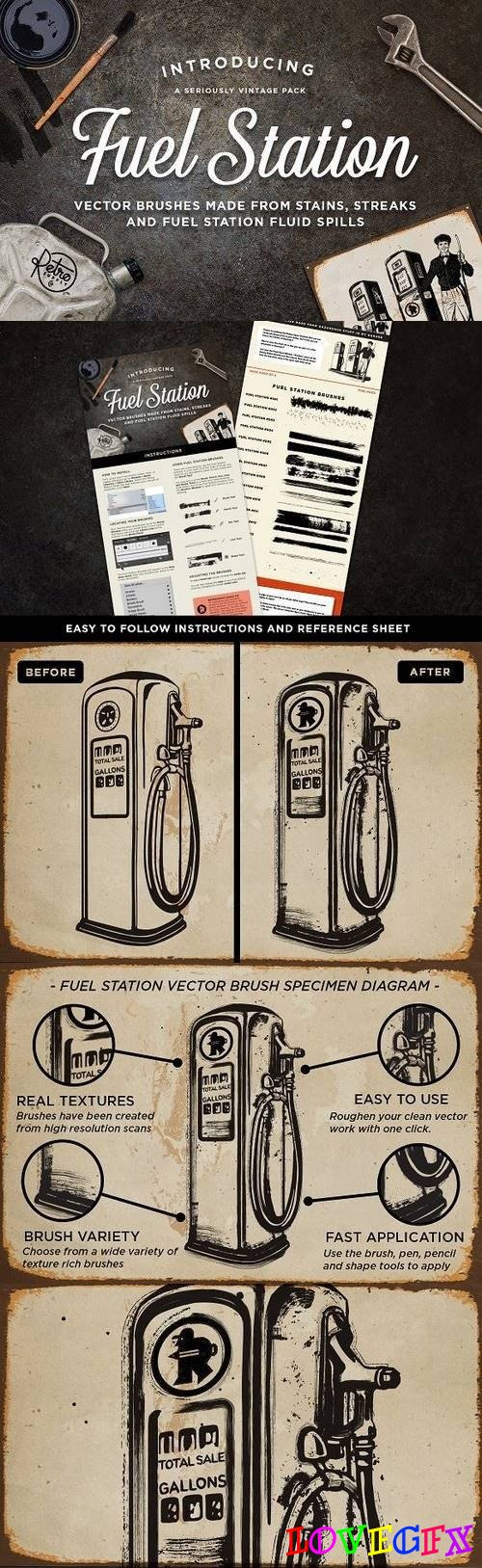 Fuel Station | Vector Grime Brushes 1243339